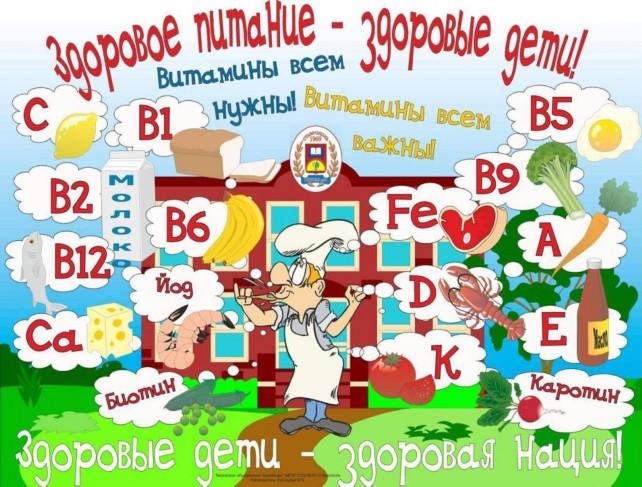 правила здорового питания для школьников картинки